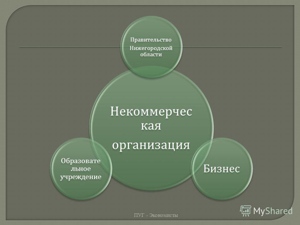 Некоммерчес кая организация Правительство Нижегородской области Бизнес Образовате льное учреждение