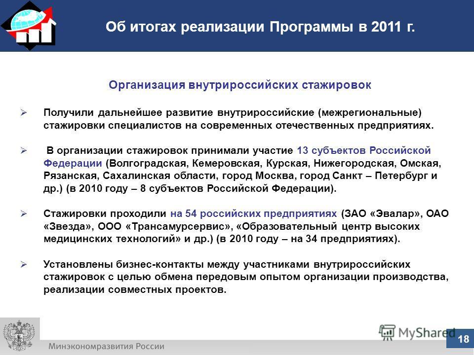 Об итогах реализации Программы в 2011 г. 18 Организация внутрироссийских стажировок Получили дальнейшее развитие внутрироссийские (межрегиональные) стажировки специалистов на современных отечественных предприятиях. В организации стажировок принимали