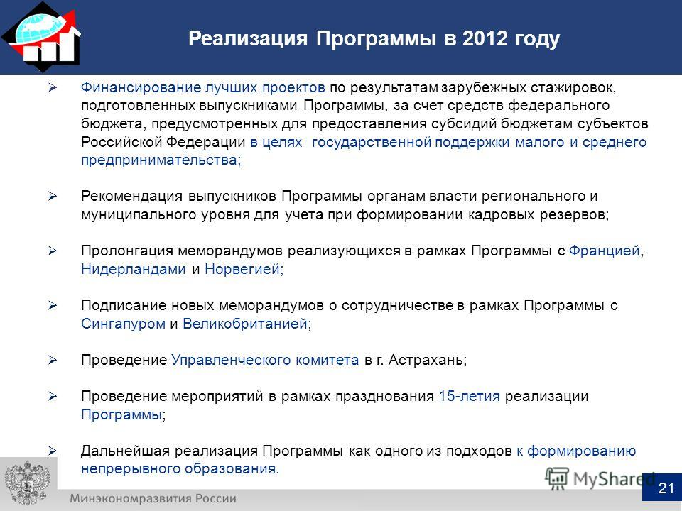 Реализация Программы в 2012 году Финансирование лучших проектов по результатам зарубежных стажировок, подготовленных выпускниками Программы, за счет средств федерального бюджета, предусмотренных для предоставления субсидий бюджетам субъектов Российск