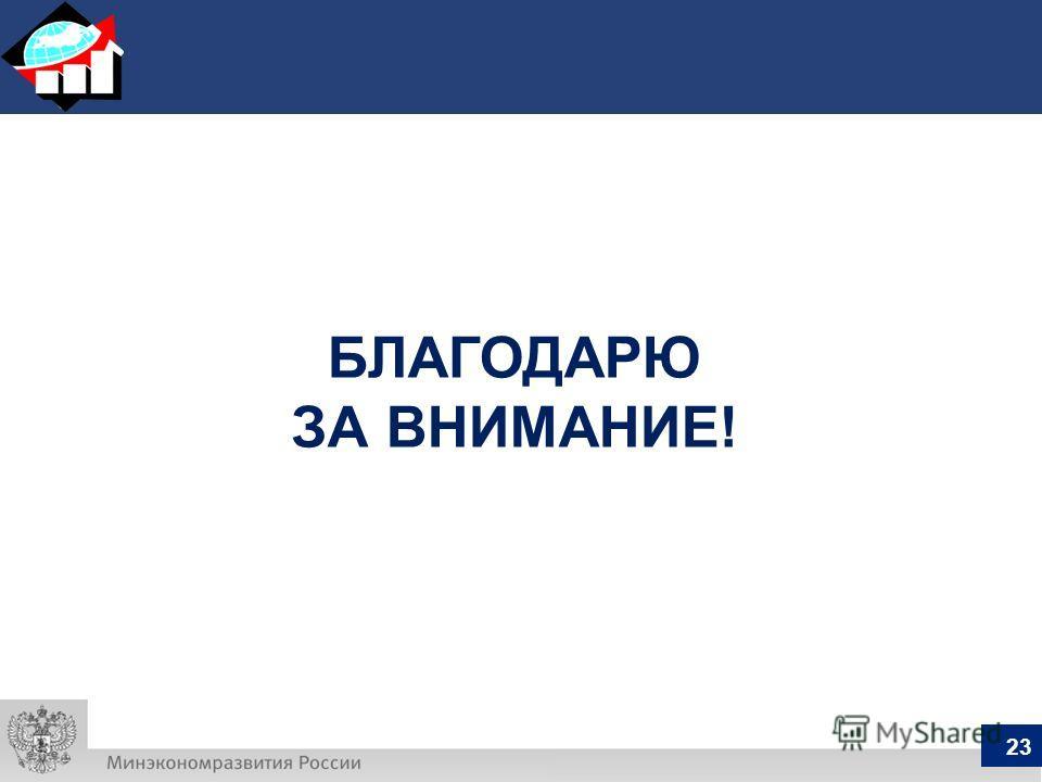 БЛАГОДАРЮ ЗА ВНИМАНИЕ! 23