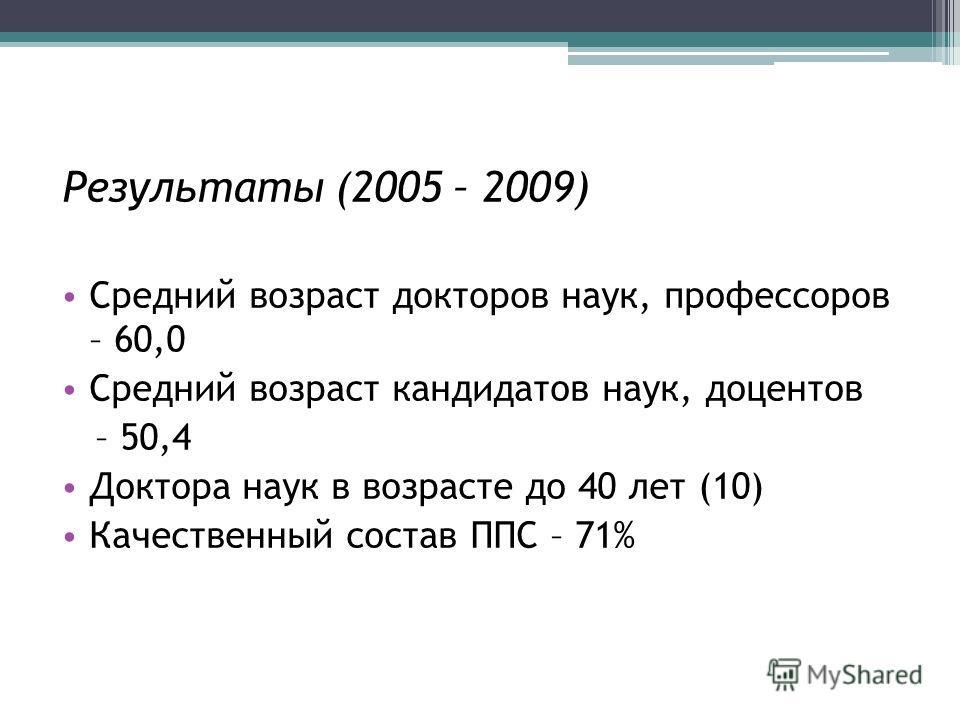 Результаты (2005 – 2009) Средний возраст докторов наук, профессоров – 60,0 Средний возраст кандидатов наук, доцентов – 50,4 Доктора наук в возрасте до 40 лет (10) Качественный состав ППС – 71%