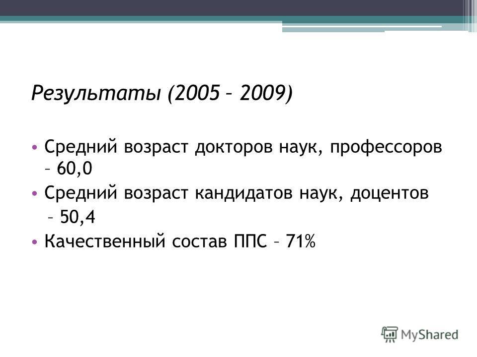 Результаты (2005 – 2009) Средний возраст докторов наук, профессоров – 60,0 Средний возраст кандидатов наук, доцентов – 50,4 Качественный состав ППС – 71%