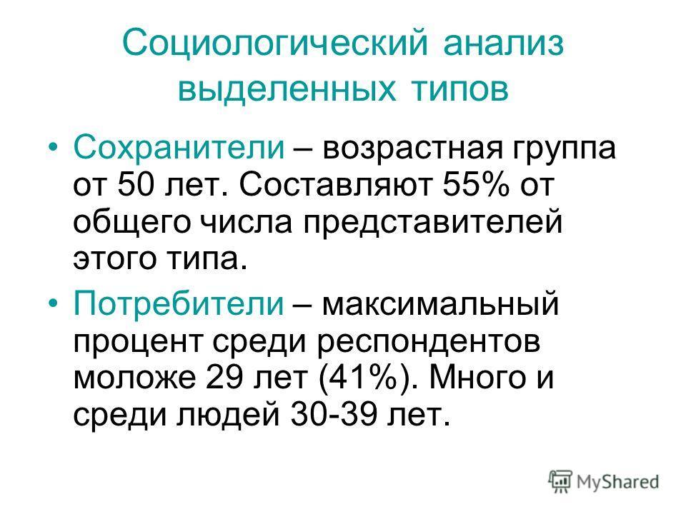 Социологический анализ выделенных типов Сохранители – возрастная группа от 50 лет. Составляют 55% от общего числа представителей этого типа. Потребители – максимальный процент среди респондентов моложе 29 лет (41%). Много и среди людей 30-39 лет.