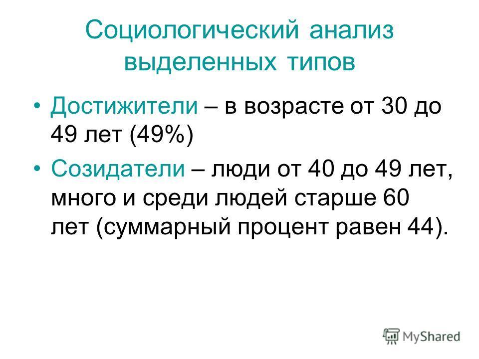 Социологический анализ выделенных типов Достижители – в возрасте от 30 до 49 лет (49%) Созидатели – люди от 40 до 49 лет, много и среди людей старше 60 лет (суммарный процент равен 44).