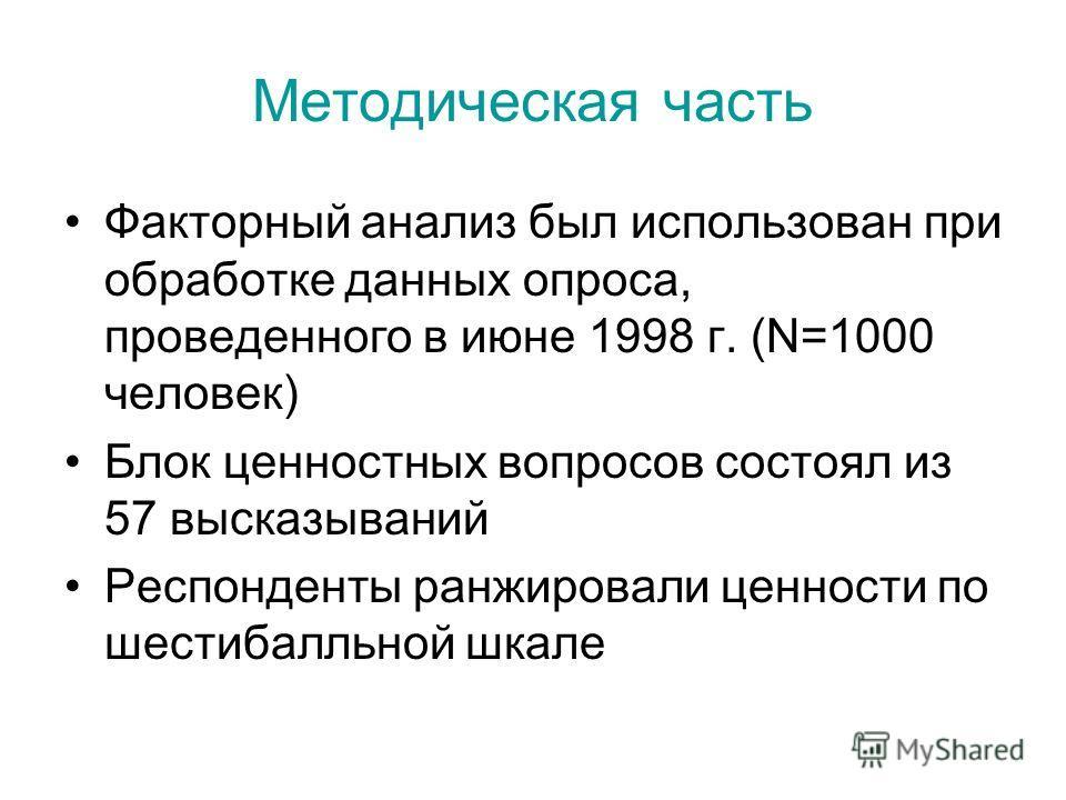 Методическая часть Факторный анализ был использован при обработке данных опроса, проведенного в июне 1998 г. (N=1000 человек) Блок ценностных вопросов состоял из 57 высказываний Респонденты ранжировали ценности по шестибалльной шкале