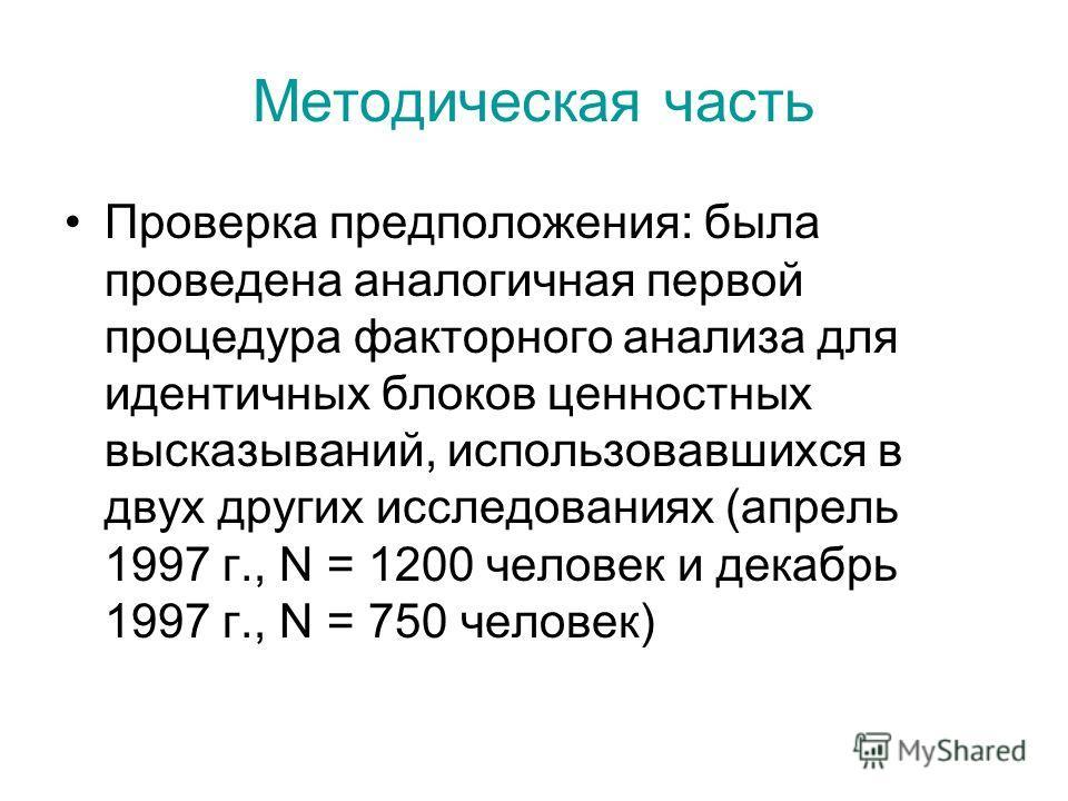 Методическая часть Проверка предположения: была проведена аналогичная первой процедура факторного анализа для идентичных блоков ценностных высказываний, использовавшихся в двух других исследованиях (апрель 1997 г., N = 1200 человек и декабрь 1997 г.,