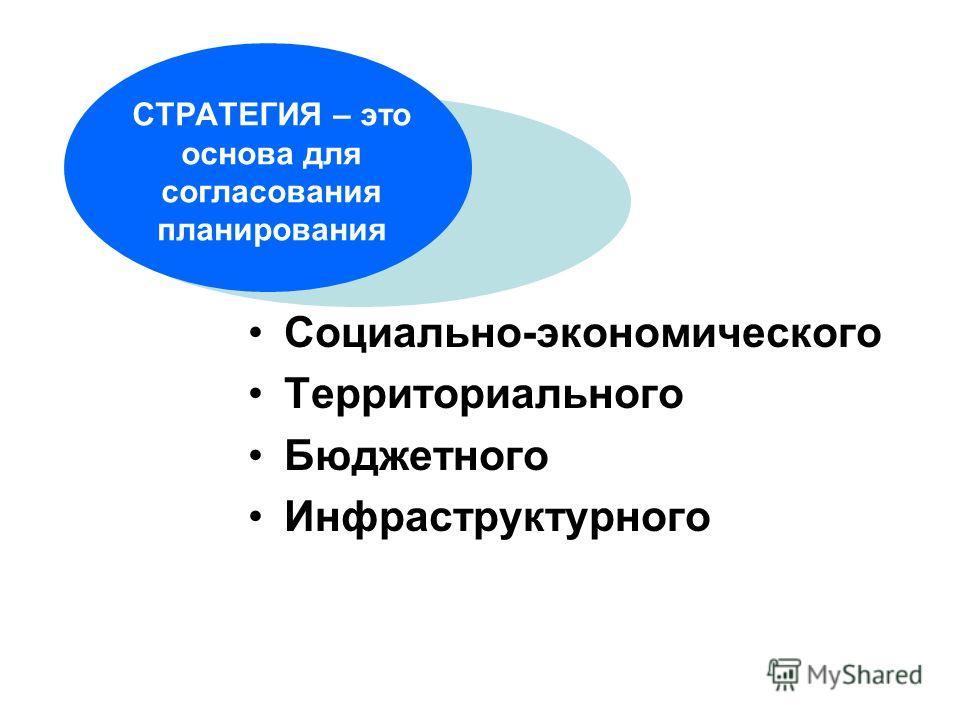 Социально-экономического Территориального Бюджетного Инфраструктурного СТРАТЕГИЯ – это основа для согласования планирования