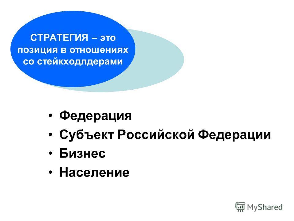 Федерация Субъект Российской Федерации Бизнес Население СТРАТЕГИЯ – это позиция в отношениях со стейкходлдерами