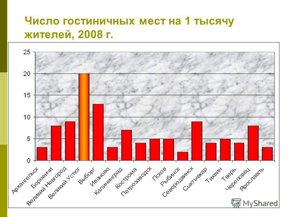 Число гостиничных мест на 1 тысячу жителей, 2008 г.