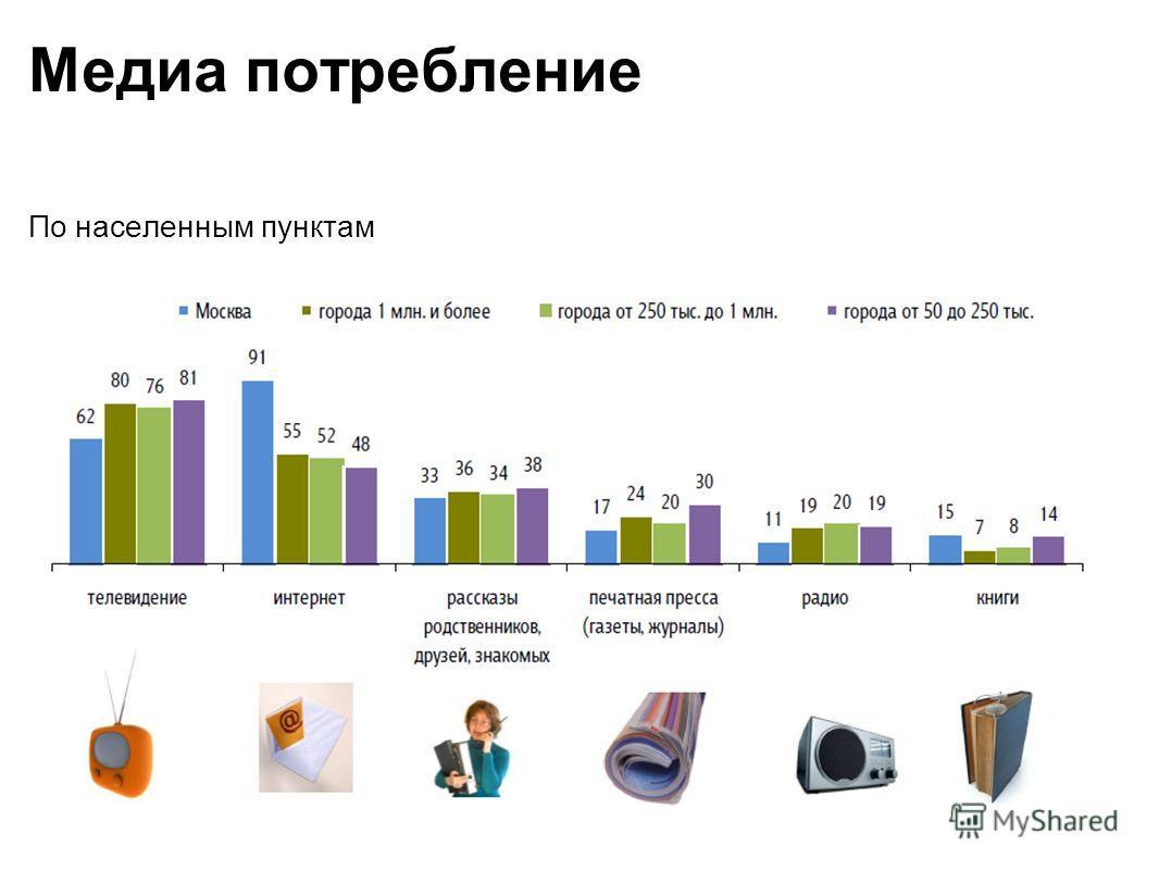 Медиа потребление По населенным пунктам