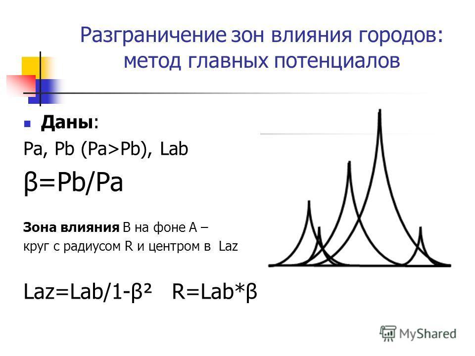 Разграничение зон влияния городов: метод главных потенциалов Даны: Pa, Pb (Pa>Pb), Lab β=Pb/Pa Зона влияния В на фоне А – круг с радиусом R и центром в Laz Laz=Lab/1-β² R=Lab*β
