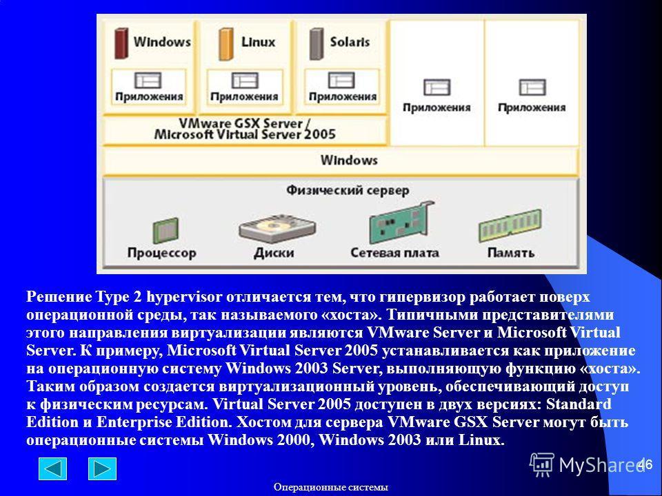 Операционные системы 46 Решение Type 2 hypervisor отличается тем, что гипервизор работает поверх операционной среды, так называемого «хоста». Типичными представителями этого направления виртуализации являются VMware Server и Microsoft Virtual Server.