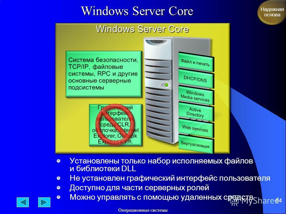 Операционные системы 64 Windows Server Core Установлены только набор исполняемых файлов и библиотеки DLL Не установлен графический интерфейс пользователя Доступно для части серверных ролей Можно управлять с помощью удаленных средств Надежная основа 1