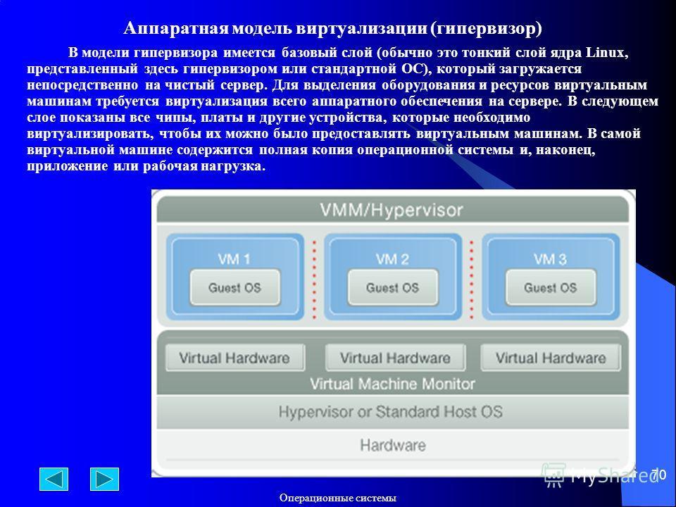Операционные системы 70 В модели гипервизора имеется базовый слой (обычно это тонкий слой ядра Linux, представленный здесь гипервизором или стандартной ОС), который загружается непосредственно на чистый сервер. Для выделения оборудования и ресурсов в