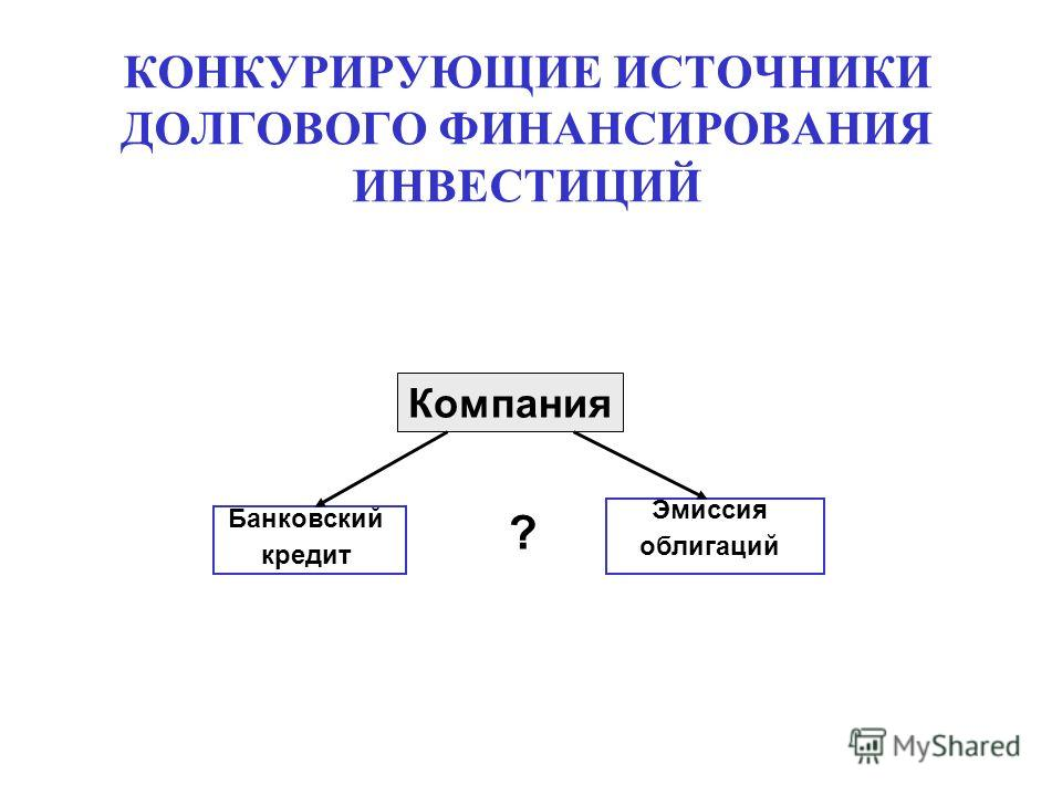 КОНКУРИРУЮЩИЕ ИСТОЧНИКИ ДОЛГОВОГО ФИНАНСИРОВАНИЯ ИНВЕСТИЦИЙ Компания Банковский кредит Эмиссия облигаций ?