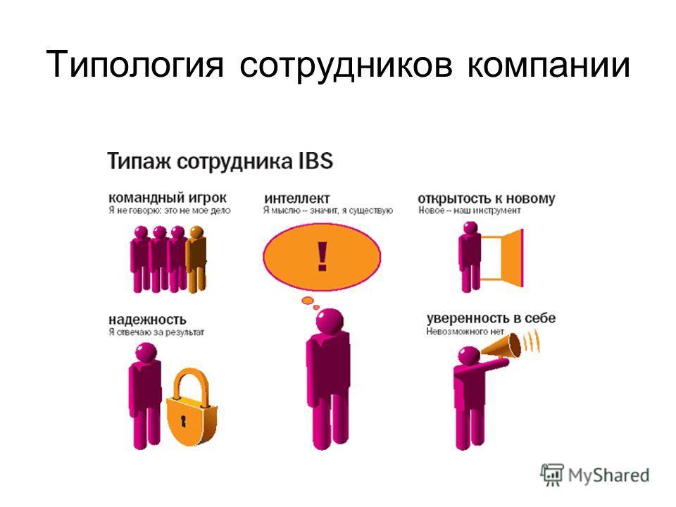 Типология сотрудников компании