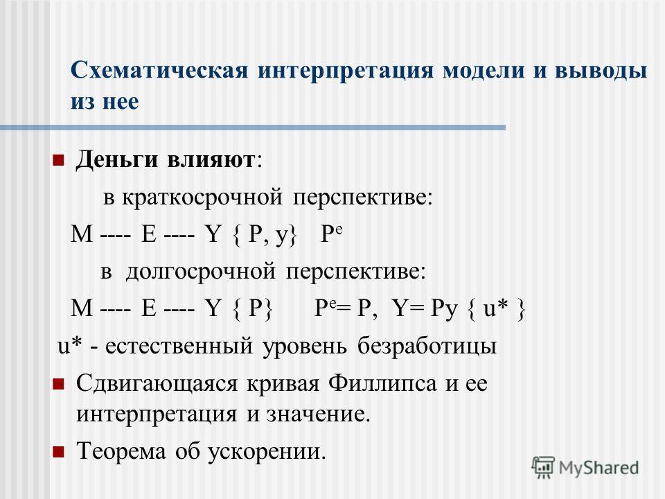 Схематическая интерпретация модели и выводы из нее Деньги влияют: в краткосрочной перспективе: M ---- E ---- Y { P, y} P e в долгосрочной перспективе: M ---- E ---- Y { P} P e = P, Y= Py { u* } u* - естественный уровень безработицы Сдвигающаяся крива