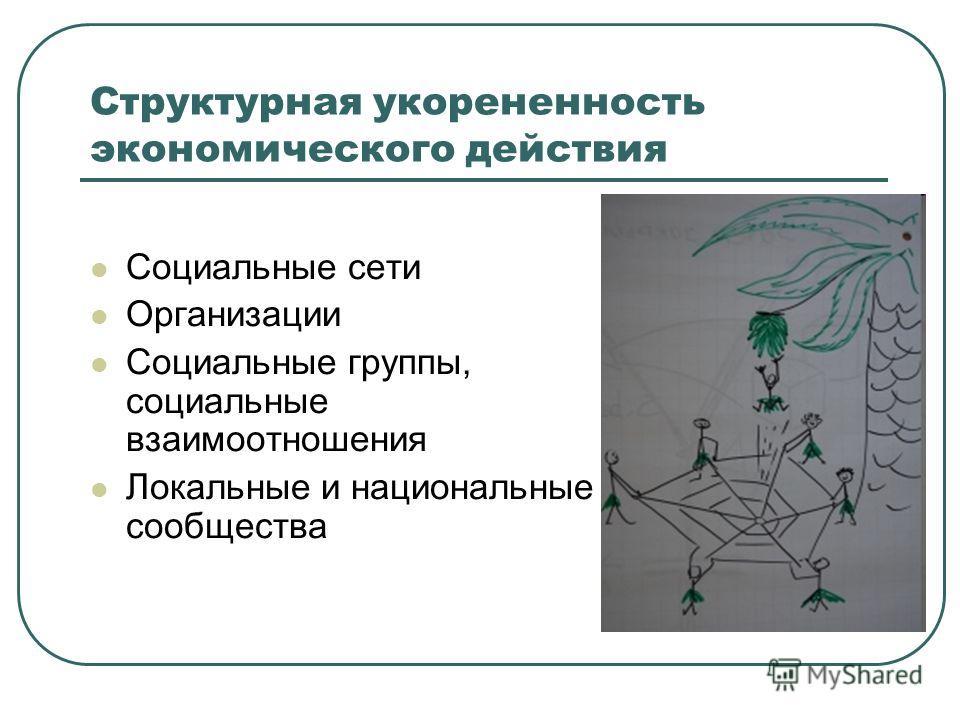Структурная укорененность экономического действия Социальные сети Организации Социальные группы, социальные взаимоотношения Локальные и национальные сообщества