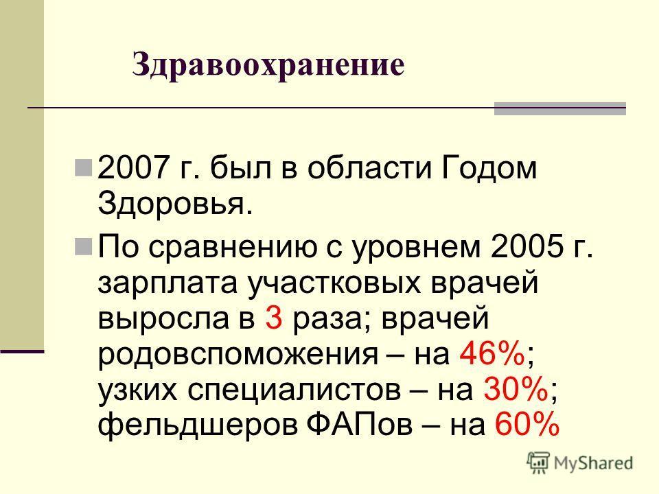 Здравоохранение 2007 г. был в области Годом Здоровья. По сравнению с уровнем 2005 г. зарплата участковых врачей выросла в 3 раза; врачей родовспоможения – на 46%; узких специалистов – на 30%; фельдшеров ФАПов – на 60%