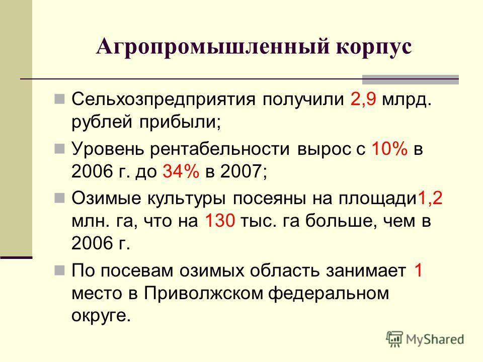 Агропромышленный корпус Сельхозпредприятия получили 2,9 млрд. рублей прибыли; Уровень рентабельности вырос с 10% в 2006 г. до 34% в 2007; Озимые культуры посеяны на площади1,2 млн. га, что на 130 тыс. га больше, чем в 2006 г. По посевам озимых област
