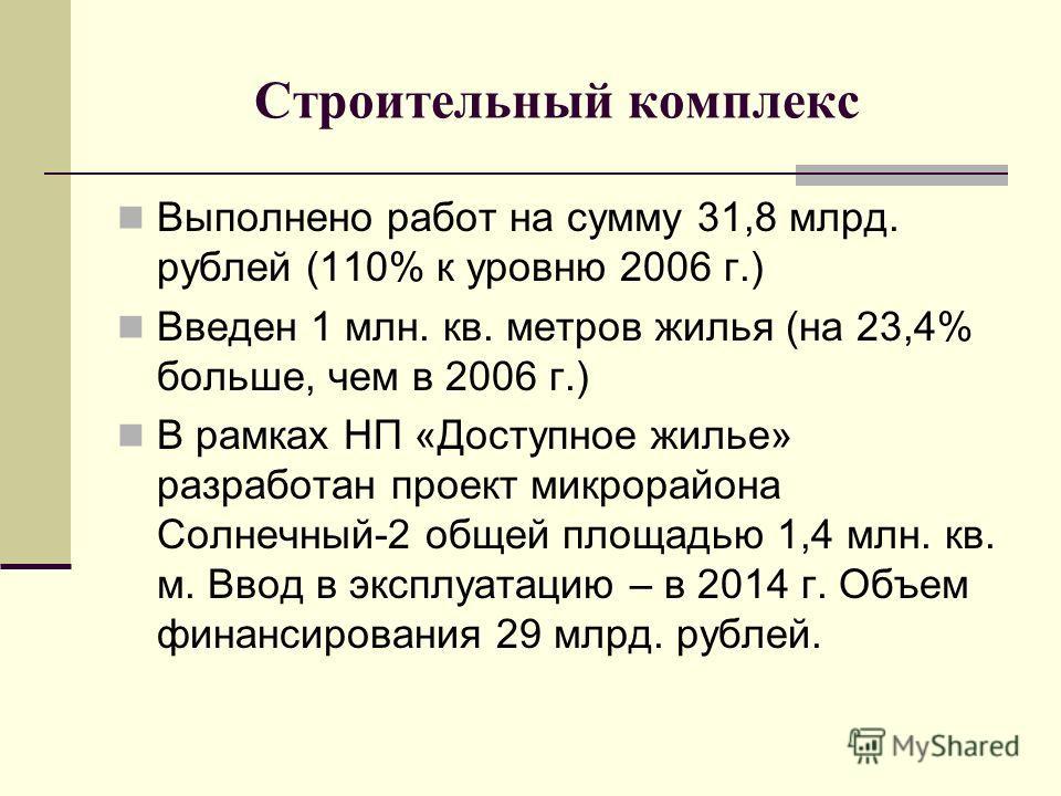 Строительный комплекс Выполнено работ на сумму 31,8 млрд. рублей (110% к уровню 2006 г.) Введен 1 млн. кв. метров жилья (на 23,4% больше, чем в 2006 г.) В рамках НП «Доступное жилье» разработан проект микрорайона Солнечный-2 общей площадью 1,4 млн. к