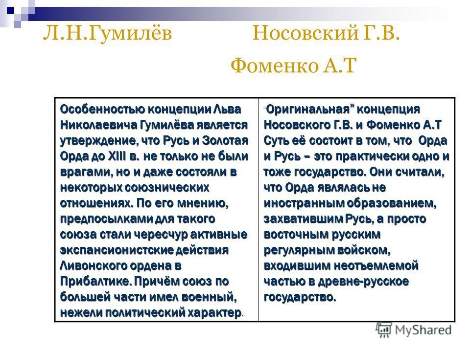 Л.Н.Гумилёв Носовский Г.В. Фоменко А.Т Особенностью концепции Льва Николаевича Гумилёва является утверждение, что Русь и Золотая Орда до XIII в. не только не были врагами, но и даже состояли в некоторых союзнических отношениях. По его мнению, предпос