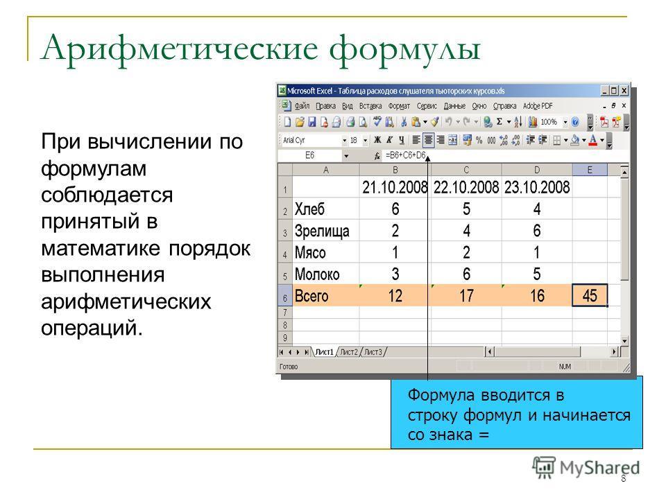 8 Арифметические формулы Формула вводится в строку формул и начинается со знака = При вычислении по формулам соблюдается принятый в математике порядок выполнения арифметических операций.