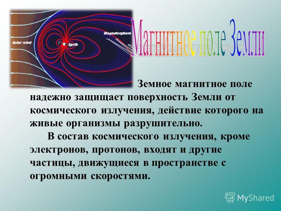 Земное магнитное поле надежно защищает поверхность Земли от космического излучения, действие которого на живые организмы разрушительно. В состав космического излучения, кроме электронов, протонов, входят и другие частицы, движущиеся в пространстве с