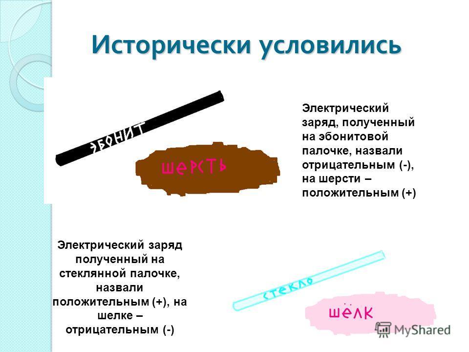 Исторически условились Электрический заряд, полученный на эбонитовой палочке, назвали отрицательным (-), на шерсти – положительным (+) Электрический заряд полученный на стеклянной палочке, назвали положительным (+), на шелке – отрицательным (-)