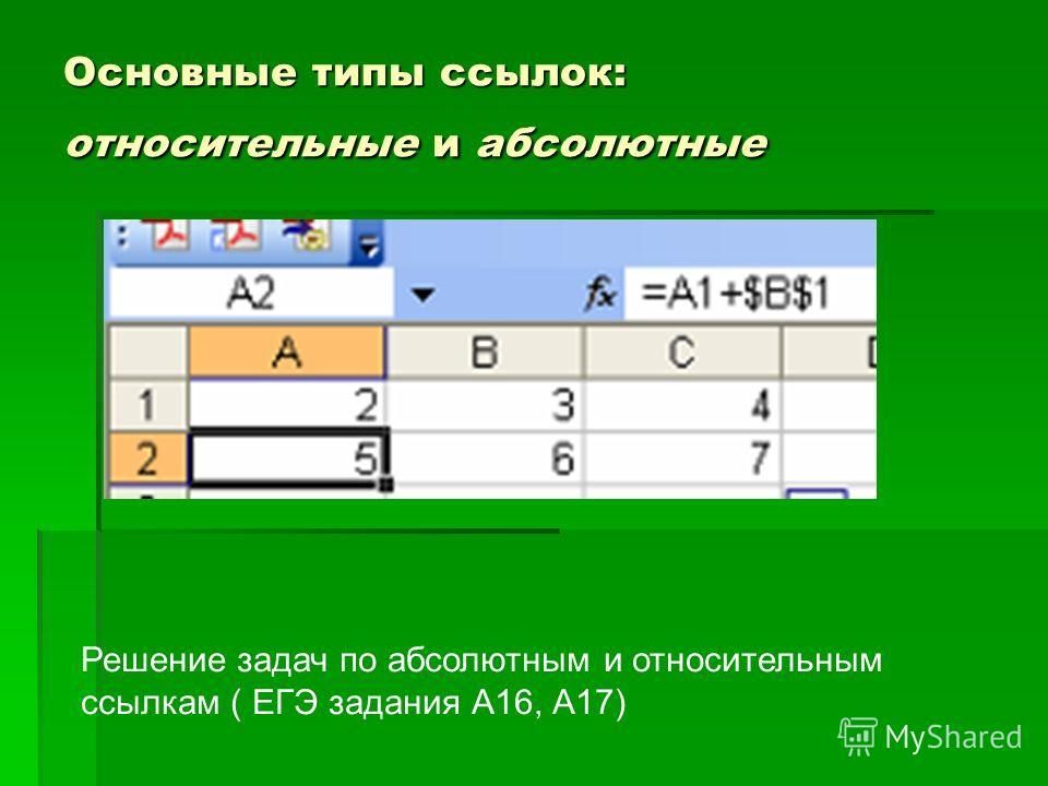 Основные типы ссылок: относительные и абсолютные Решение задач по абсолютным и относительным ссылкам ( ЕГЭ задания А16, А17)