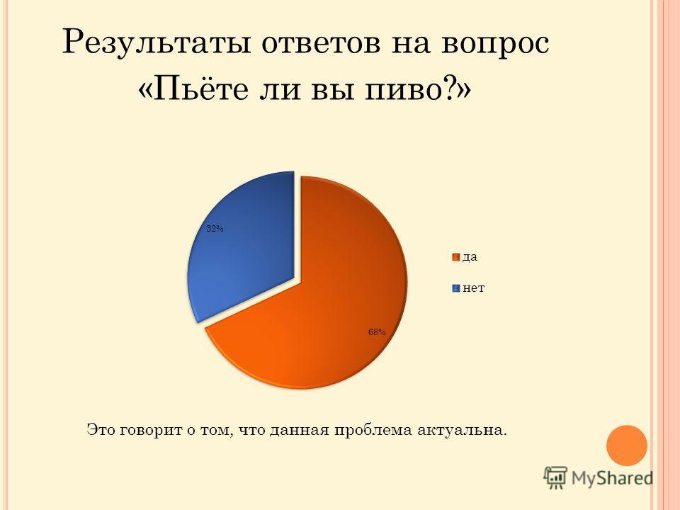 Результаты ответов на вопрос «Пьёте ли вы пиво?» Это говорит о том, что данная проблема актуальна.