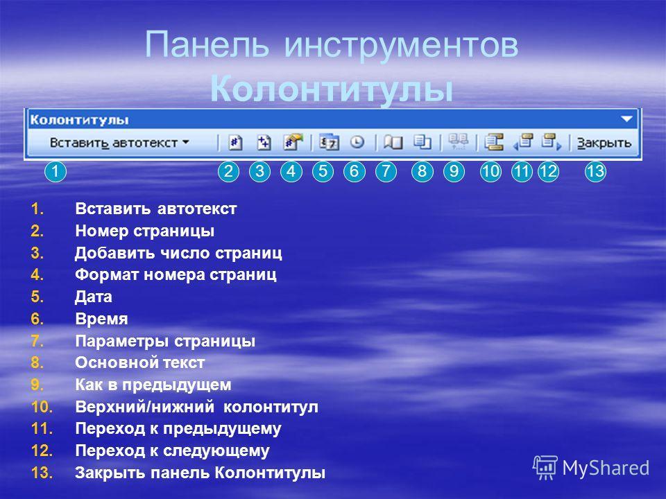 Панель инструментов Колонтитулы 1. 1.Вставить автотекст 2. 2.Номер страницы 3. 3.Добавить число страниц 4. 4.Формат номера страниц 5. 5.Дата 6. 6.Время 7. 7.Параметры страницы 8. 8.Основной текст 9. 9.Как в предыдущем 10. 10.Верхний/нижний колонтитул