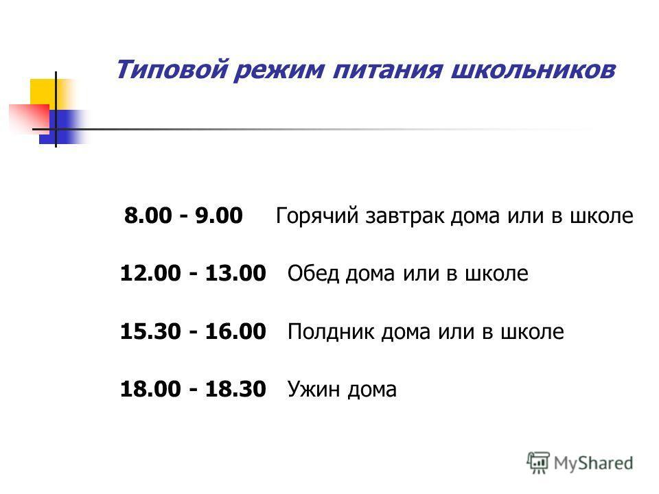 Типовой режим питания школьников 8.00 - 9.00 Горячий завтрак дома или в школе 12.00 - 13.00 Обед дома или в школе 15.30 - 16.00 Полдник дома или в школе 18.00 - 18.30 Ужин дома