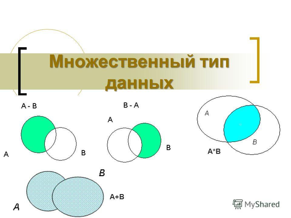 Множественный тип данных А+В А*В