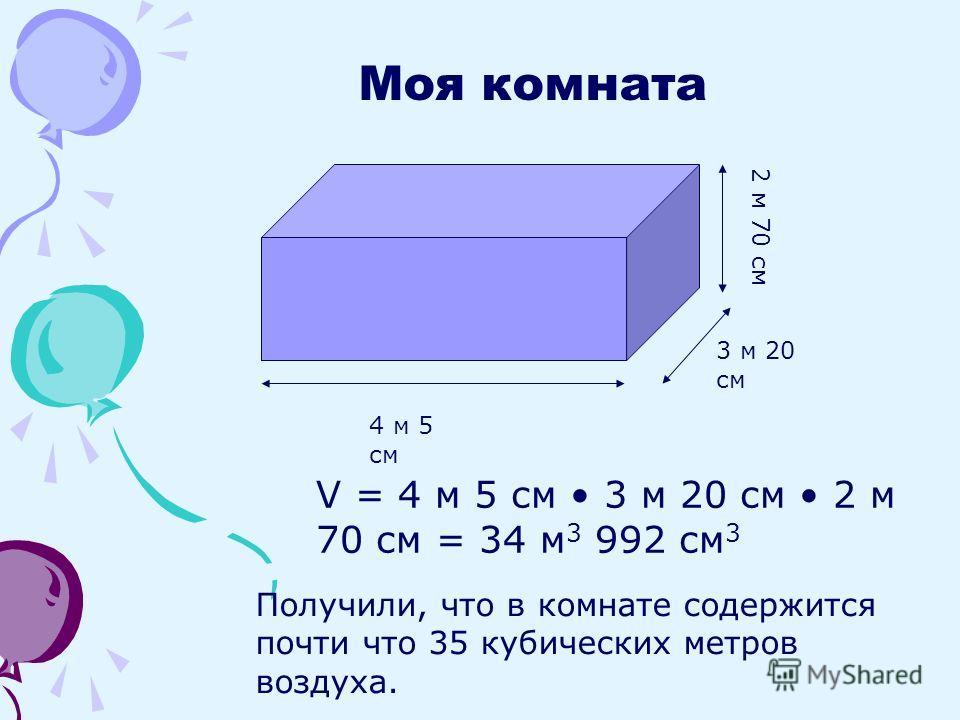 3 м 20 см 4 м 5 см 2 м 70 см Моя комната V = 4 м 5 см 3 м 20 см 2 м 70 см = 34 м 3 992 см 3 Получили, что в комнате содержится почти что 35 кубических метров воздуха.