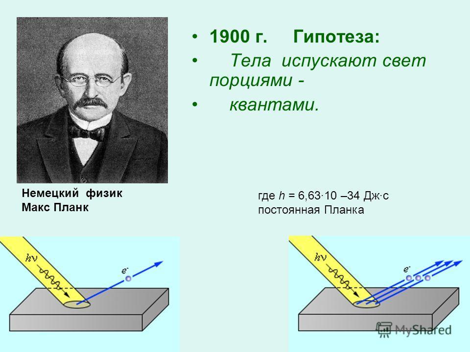 1900 г. Гипотеза: Тела испускают свет порциями - квантами. Немецкий физик Макс Планк где h = 6,63·10 –34 Дж·с постоянная Планка
