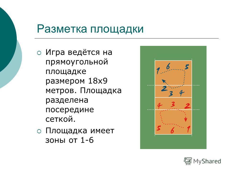 Разметка площадки Игра ведётся на прямоугольной площадке размером 18х9 метров. Площадка разделена посередине сеткой. Площадка имеет зоны от 1-6