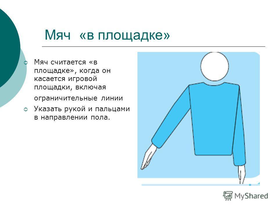 Мяч «в площадке» Мяч считается «в площадке», когда он касается игровой площадки, включая ограничительные линии Указать рукой и пальцами в направлении пола.