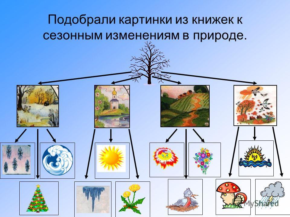Подобрали картинки из книжек к сезонным изменениям в природе.
