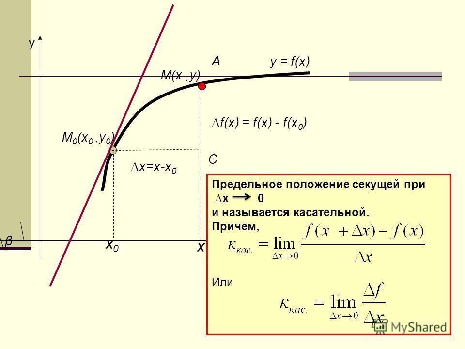 y = f(x) y x0x0 М 0 (х 0,у 0 ) β А x М(х,у) С х=х-х 0 f(x) = f(x) - f(x 0 ) Предельное положение секущей при х 0 и называется касательной. Причем, Или