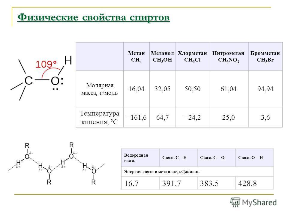 Физические свойства спиртов Метан CH 4 Метанол CH 3 OH Хлорметан CH 3 Cl Нитрометан CH 3 NO 2 Бромметан CH 3 Br Молярная масса, г/моль 16,0432,0550,5061,0494,94 Температура кипения, °С 161,664,724,225,03,6 Водородная связь Связь СHСвязь СOСвязь OH Эн