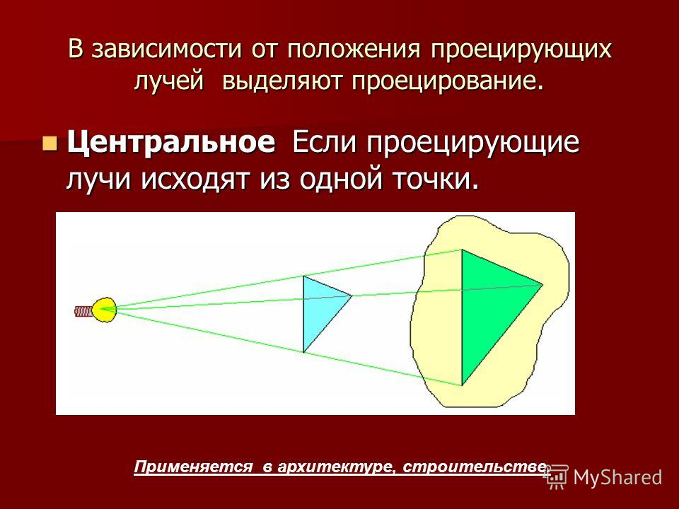 В зависимости от положения проецирующих лучей выделяют проецирование. Центральное Если проецирующие лучи исходят из одной точки. Центральное Если проецирующие лучи исходят из одной точки. Применяется в архитектуре, строительстве.