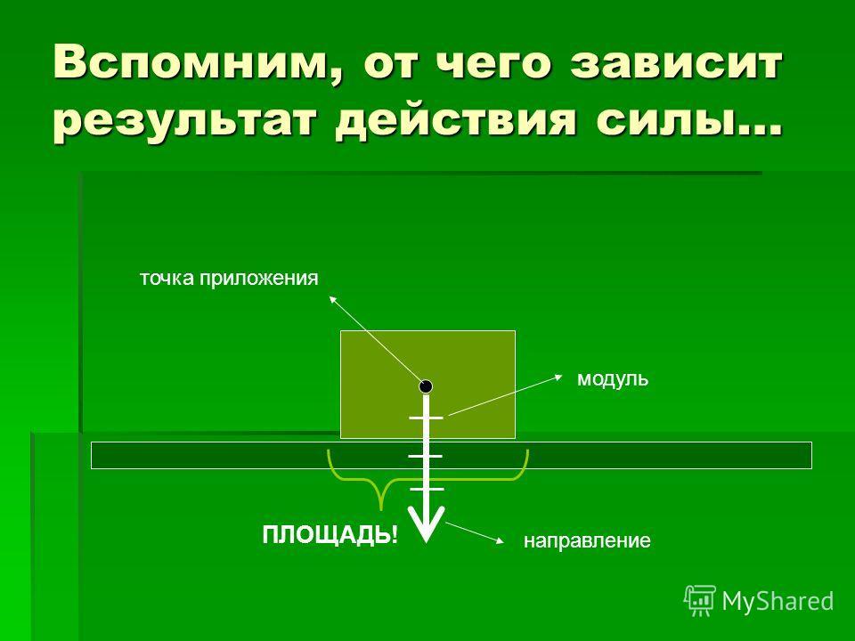 Вспомним, от чего зависит результат действия силы… направление модуль точка приложения ПЛОЩАДЬ!