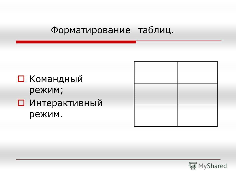 Форматирование таблиц. Командный режим; Интерактивный режим.