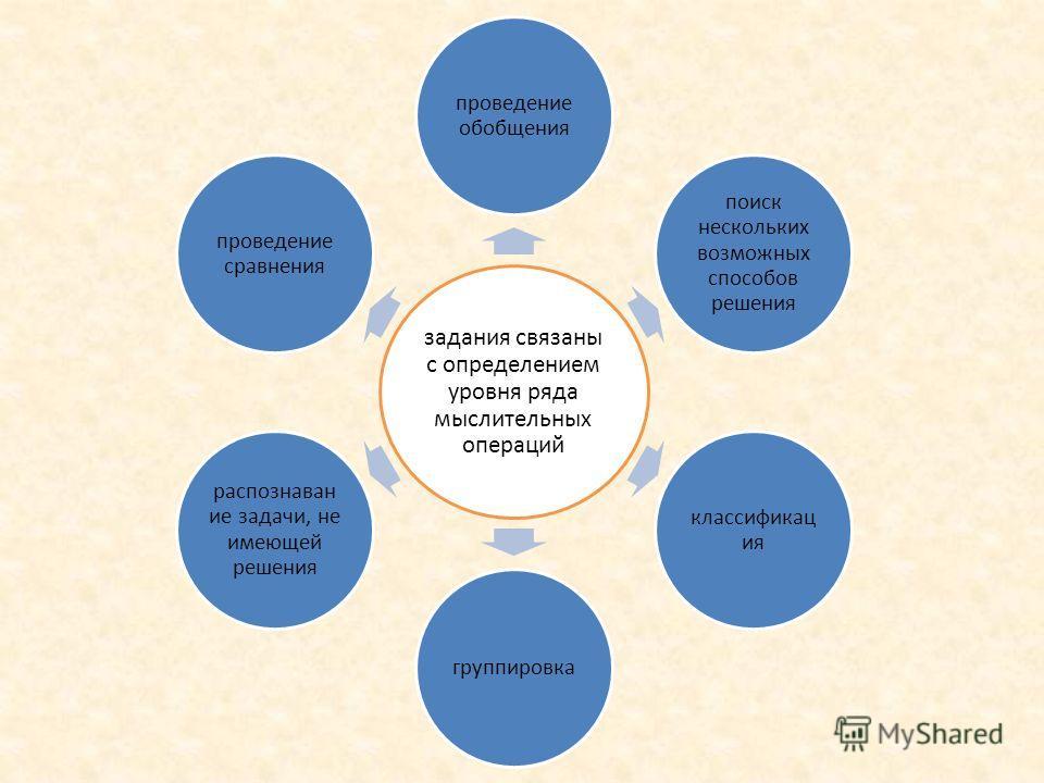 задания связаны с определением уровня ряда мыслительных операций проведение обобщения поиск нескольких возможных способов решения классификац ия группировка распознаван ие задачи, не имеющей решения проведение сравнения