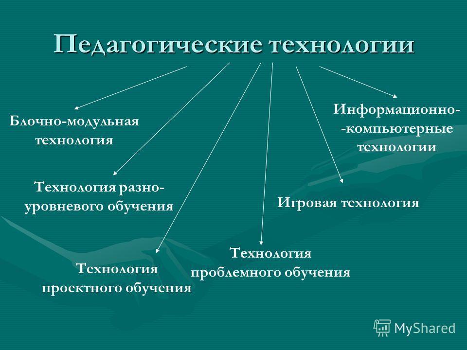 Педагогические технологии Блочно-модульная технология Технология разно- уровневого обучения Технология проектного обучения Технология проблемного обучения Игровая технология Информационно- -компьютерные технологии