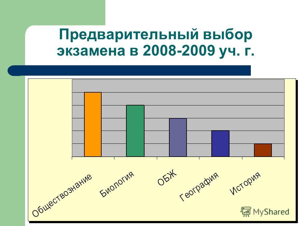 Предварительный выбор экзамена в 2008-2009 уч. г.