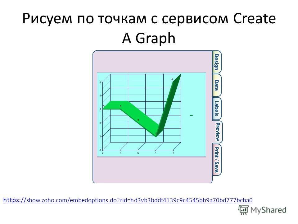 Рисуем по точкам с сервисом Create A Graph https:// show.zoho.com/embedoptions.do?rid=hd3vb3bddf4139c9c4545bb9a70bd777bcba0