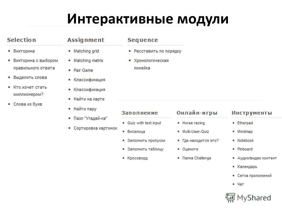 Интерактивные модули