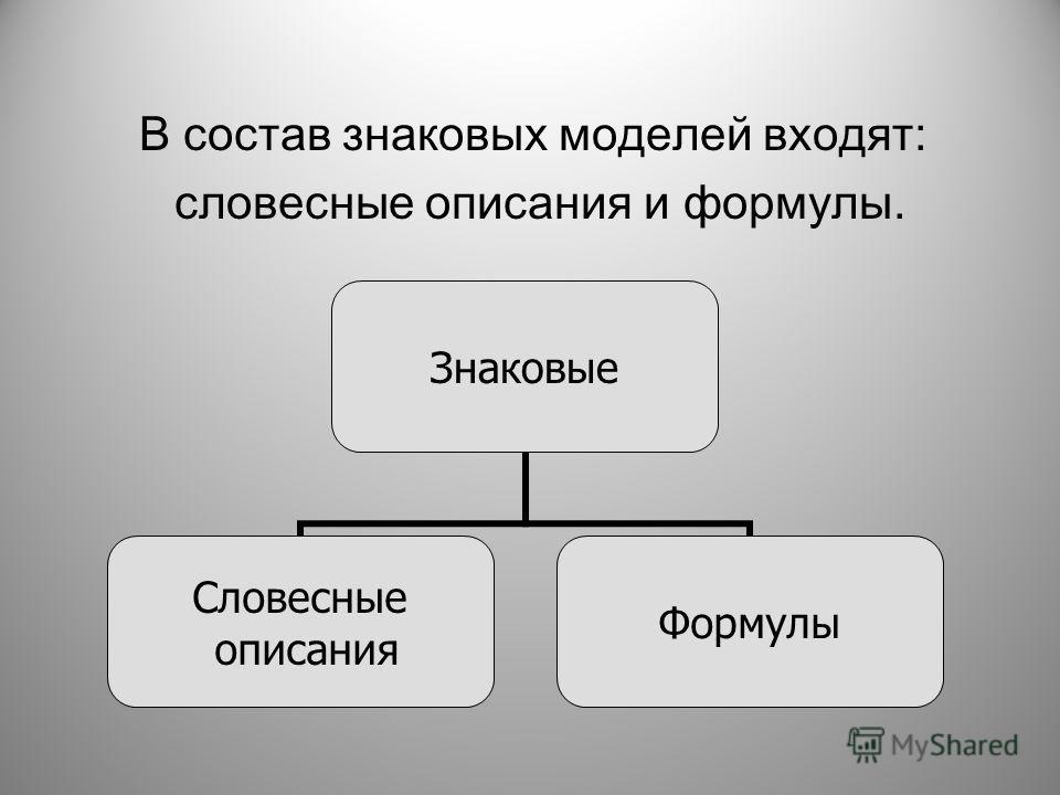 В состав знаковых моделей входят: словесные описания и формулы. Знаковые Словесные описания Формулы